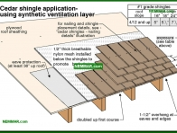 0028-co Cedar shingle application - using synthetic ventilation layer - Wood Shingles and Shakes - Steep Roofing - Roofing