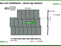 0034-co Slate roof installation - dutch lap method - Slate - Steep Roofing - Roofing