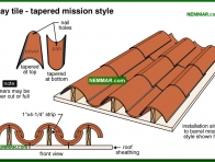 0039-co Clay tile - tapered mission style - Clay - Steep Roofing - Roofing
