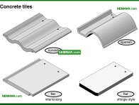 0045-co Concrete tiles - Concrete and Fiber Cement - Steep Roofing - Roofing