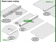 0050-co Sheet metal roofing - Metal - Steep Roofing - Roofing