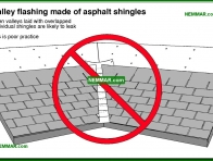 0056-co Valley flashing made of asphalt shingles - Valley Flashings - Steep Roof Flashings - Roofing