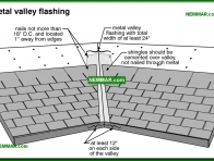 0057-co Metal valley flashing - Valley Flashings - Steep Roof Flashings - Roofing
