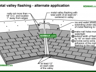 0060-co Metal valley flashing - alternate application - Valley Flashings - Steep Roof Flashings - Roofing