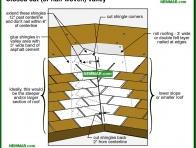 0063-co Closed cut or half woven valley - Valley Flashings - Steep Roof Flashings - Roofing