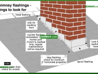 0069-co Chimney flashings - things to look for - Chimney Flashings - Steep Roof Flashings - Roofing