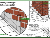0070-co Chimney flashings - side flashing detail - Chimney Flashings - Steep Roof Flashings - Roofing