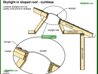 0081-co Skylight in sloped roof - curbless - Skylights - Steep Roof Flashings - Roofing