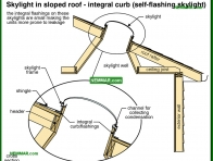 0082-co Skylight in sloped roof - integral curb self flashing skylight - Skylights - Steep Roof Flashings - Roofing