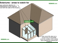 0084-co Solariums - areas to watch for - Solariums - Steep Roof Flashings - Roofing