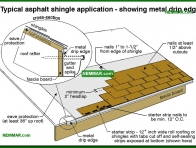 0085-co Typical asphalt shingle application - showing metal drip edge - Drip Edge Flashings - Steep Roof Flashings - Roofing