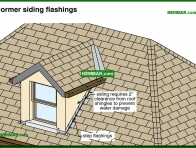 0086-co Dormer siding flashings - Dormer Flashings - Steep Roof Flashings - Roofing