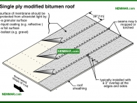 0097-co Single ply modified bitumen roof - Modified Bitumen - Flat Roofing - Roofing