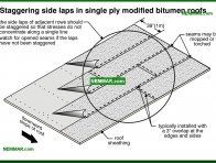 0099-co Staggering side laps in single ply modified bitumen roofs - Modified Bitumen - Flat Roofing - Roofing