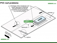 0102-co PVC roof problems - Plastic Roofing Pvc and Thermoplastic - Flat Roofing - Roofing