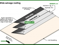 0103-co Wide selvage roofing - Roll Roofing - Flat Roofing - Roofing