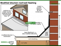 0105-co Modified bitumen roof wall flashing - Flat Roof Flashings - Flat Roofing - Roofing