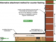 0111-co Alternative attachment method for counter flashing - Flat Roof Flashings - Flat Roofing - Roofing