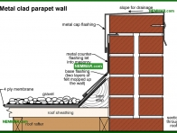 0115-co Metal clad parapet wall - Flat Roof Flashings - Flat Roofing - Roofing