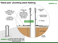 0118-co Stack jack plumbing stack flashing - Flat Roof Flashings - Flat Roofing - Roofing