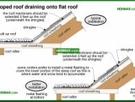 0124-co Sloped roof draining onto flat roof - Flat Roof Flashings - Flat Roofing - Roofing