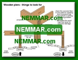 0269-co Wooden piers - things to look for - Problems - Footings and Foundations - Structure