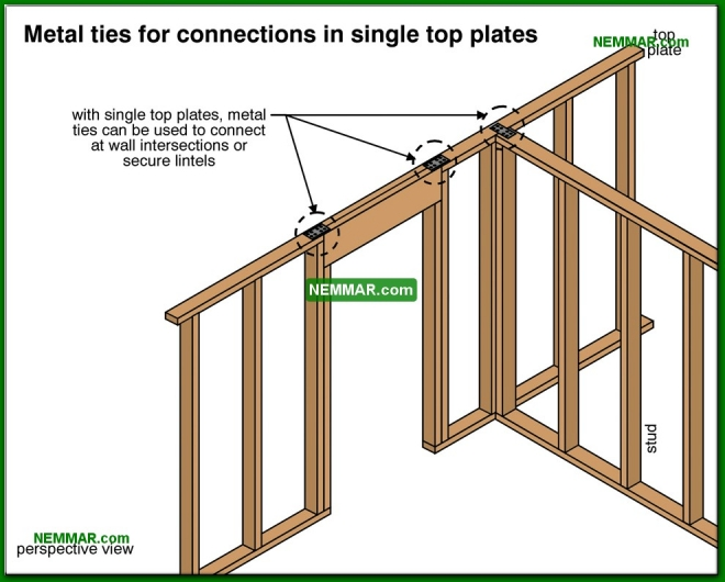 0382-co Metal ties for connections in single top plates - Wood Frame Walls - Wall Systems - Structure