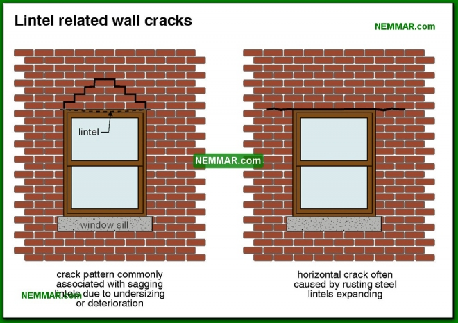 0410-co Lintel related wall cracks - Masonry Veneer Walls - Wall Systems - Structure