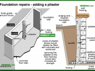 0260-co Foundation repairs - adding a pilaster - Problems - Footings and Foundations - Structure