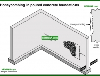 0272-co Honeycombing in poured concrete foundations - Problems - Footings and Foundations - Structure
