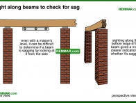 0300-co Sight along beams to check for sag - Beams - Floors - Structure