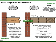 0315-co Lateral support for masonry walls - Joists - Floors - Structure