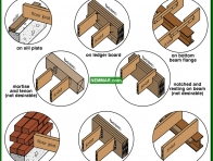 0323-co Different types of joist end support - Joists - Floors - Structure
