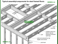 0343-co Typical assembly components for steel framed floors - Steel Framed Floors - Floors - Structure