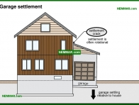 0367-co Garage settlement - Solid Masonry Walls - Wall Systems - Structure