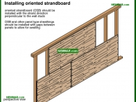 0389-co Installing oriented strandboard - Wood Frame Walls - Wall Systems - Structure