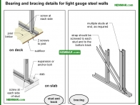 0414-co Bearing and bracing details for light gauge steel walls - Steel Framed Walls - Wall Systems - Structure