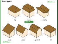 0422-co Roof types - Introduction - Roof Framing - Structure