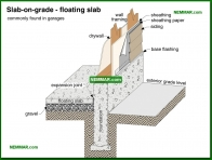 0206-co Slab on grade - floating slab - Description - Footings and Foundations - Structure