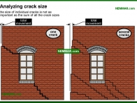 0225-co Analyzing crack size - Problems - Footings and Foundations - Structure