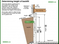 0254-co Determining height of backfill - Problems - Footings and Foundations - Structure