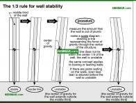 0266-co The one third rule for wall stability - Problems - Footings and Foundations - Structure