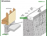 0281-co Sill anchors - Sills - Floors - Structure