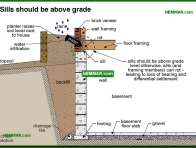 0282-co Sills should be above grade - Sills - Floors - Structure