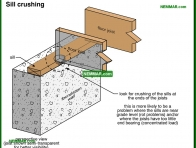 0286-co Sill crushing - Sills - Floors - Structure