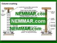 0289-co Column crushing - Columns - Floors - Structure