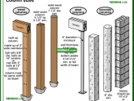 0291-co Column sizes - Columns - Floors - Structure