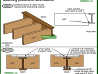 0298-co Mounting joists onto steel beams - Beams - Floors - Structure
