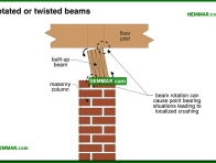 0303-co Rotated or twisted beams - Beams - Floors - Structure