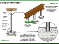 0308-co Column connections - Beams - Floors - Structure